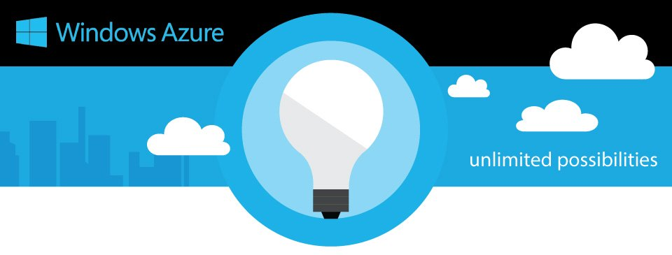 Monitorando WebJobs com Azure Application Insights
